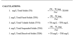Determination of Solids in Water