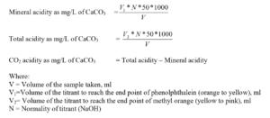 Environmental engineering lab manual.