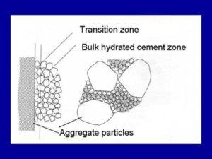 Transition Zone in Concrete