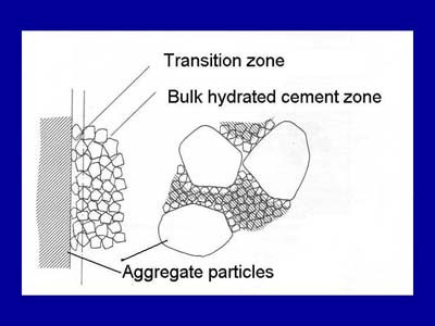 Transition Zone in Concrete-Definition, Types and Effects
