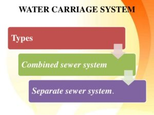 Classification of water carriage system
