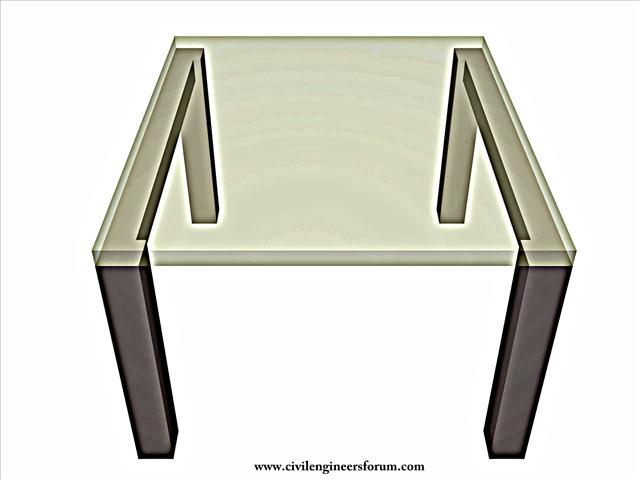 Design Procedure Steps for One Way Slab | Slab Design Steps