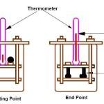 How Softening Point of Bitumen, Asphalt or Coal Can be Determine-Ring ball test Method