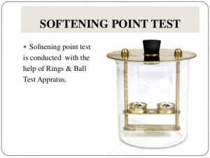 Ring ball test