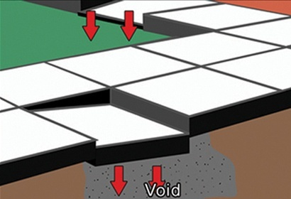 What is the purpose of Sunk Slabs and Method of Construction of Sunk Slabs?