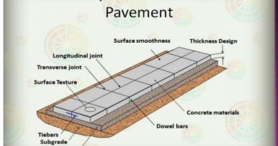 Joints in Rigid Pavement – Transportation Engineering