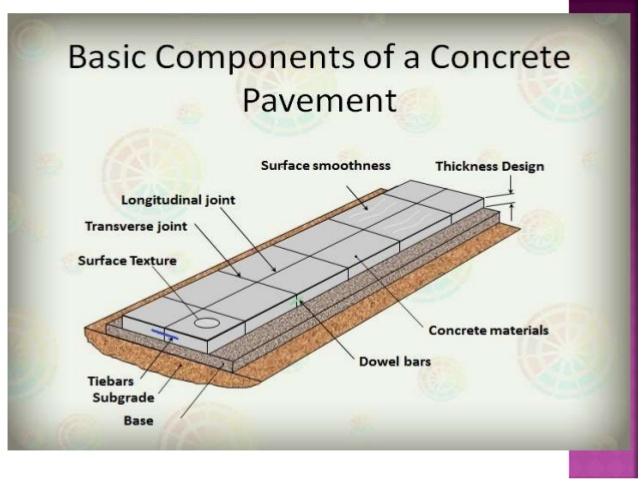 Joints in Rigid Pavement - Transportation Engineering